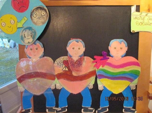 Outils, enfants et art-therapie